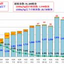 1507-fukushima