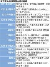 s_mainichi-20160420k0000e040209000c